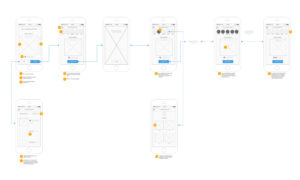 healthcare app development wireframes